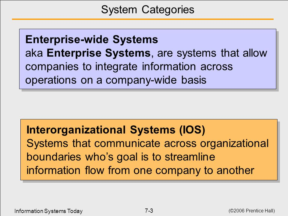 System Categories Enterprise-wide Systems.