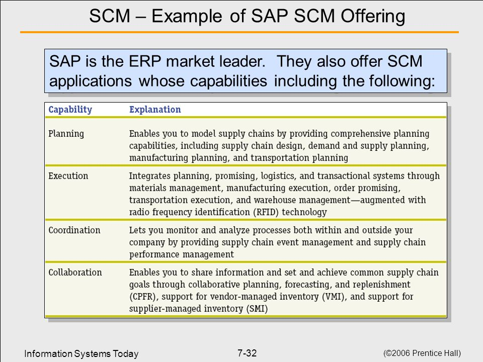 SCM – Example of SAP SCM Offering