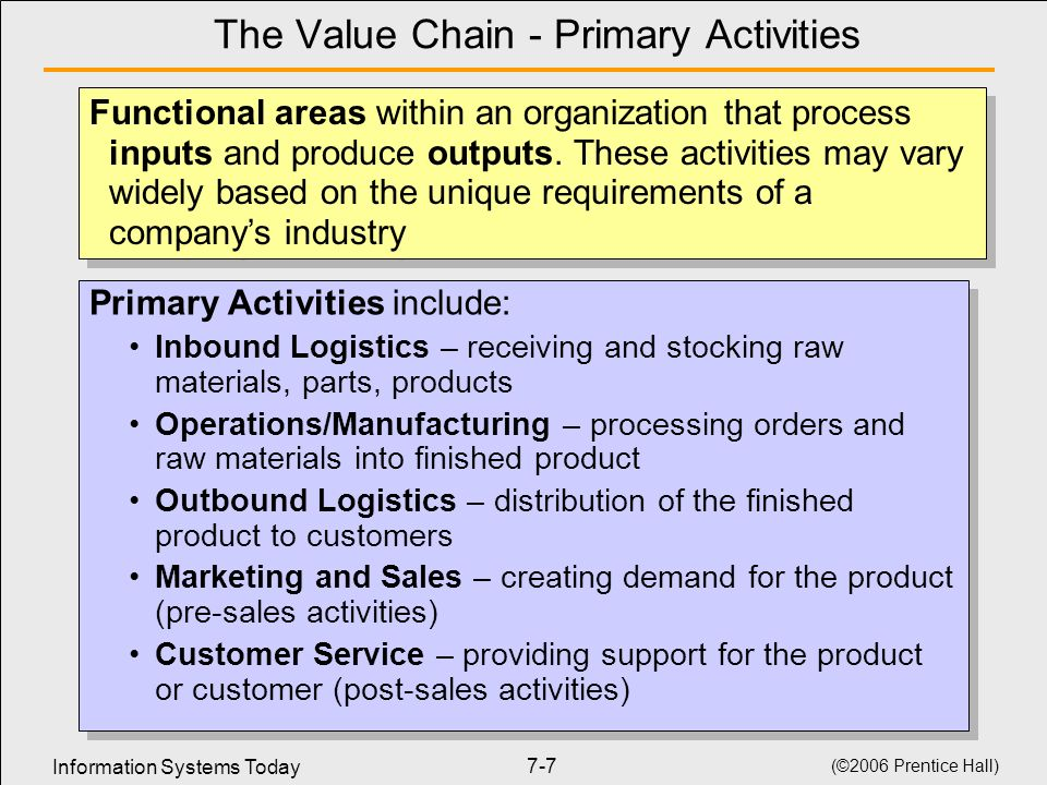 The Value Chain - Primary Activities