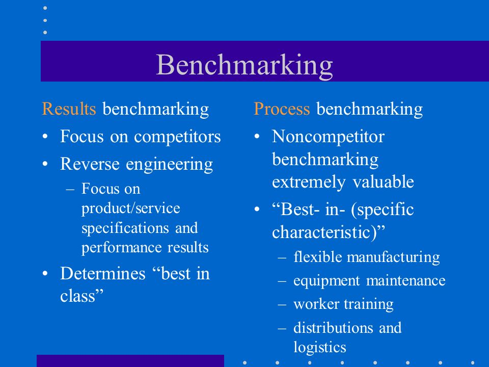 Benchmarking Results benchmarking Focus on competitors