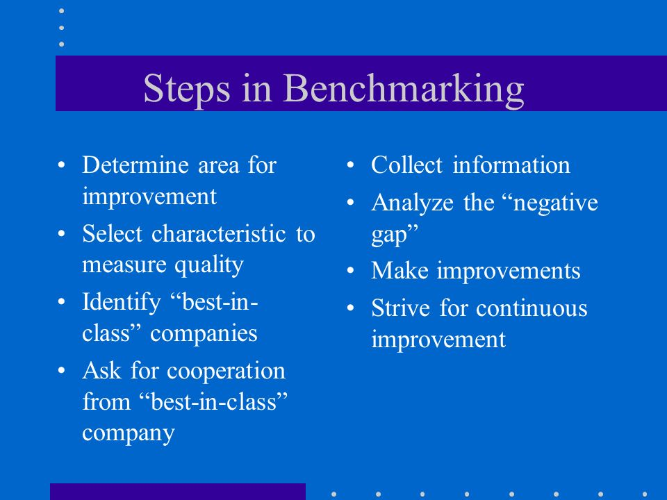 Steps in Benchmarking Determine area for improvement