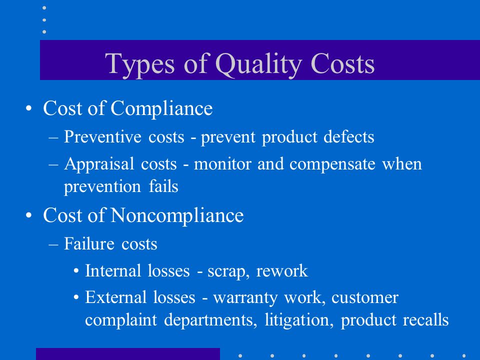Types of Quality Costs Cost of Compliance Cost of Noncompliance