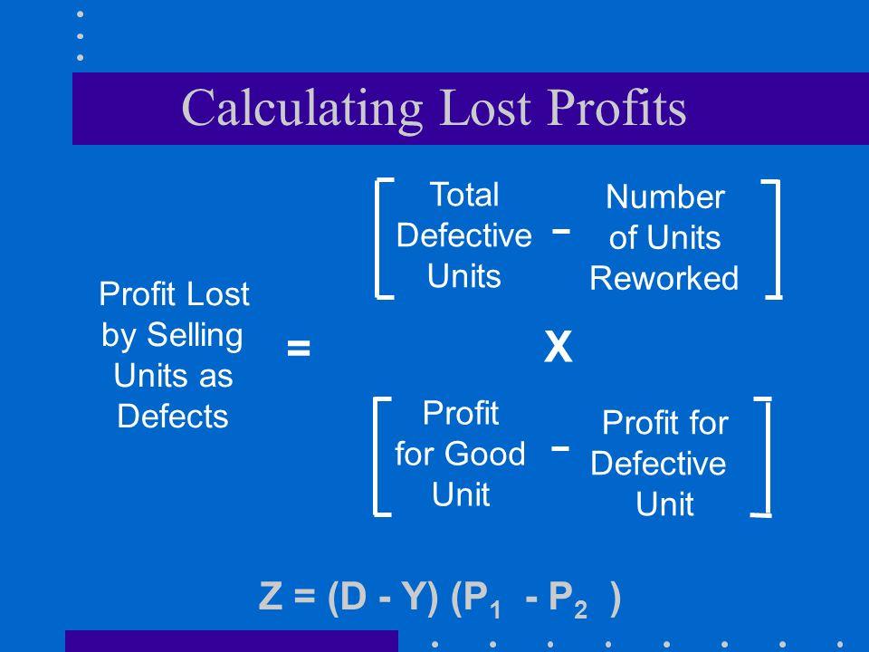 Calculating Lost Profits