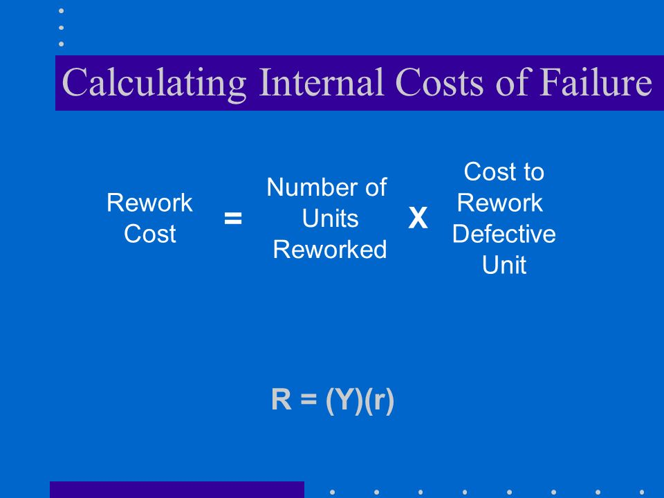 Calculating Internal Costs of Failure