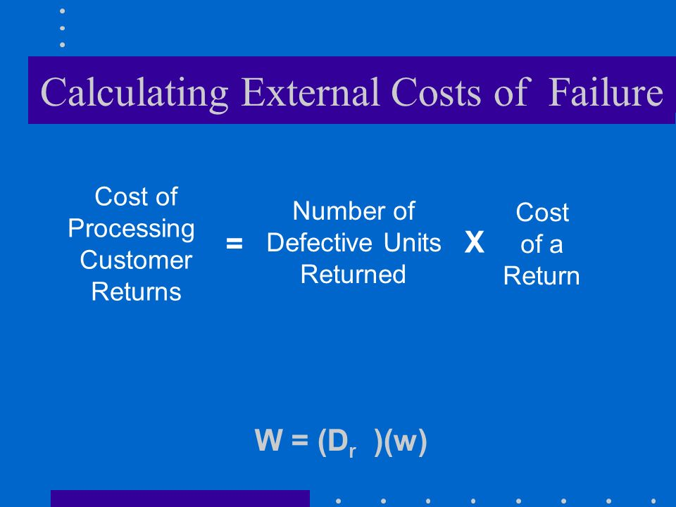 Calculating External Costs of Failure