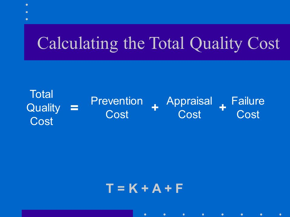 Calculating the Total Quality Cost