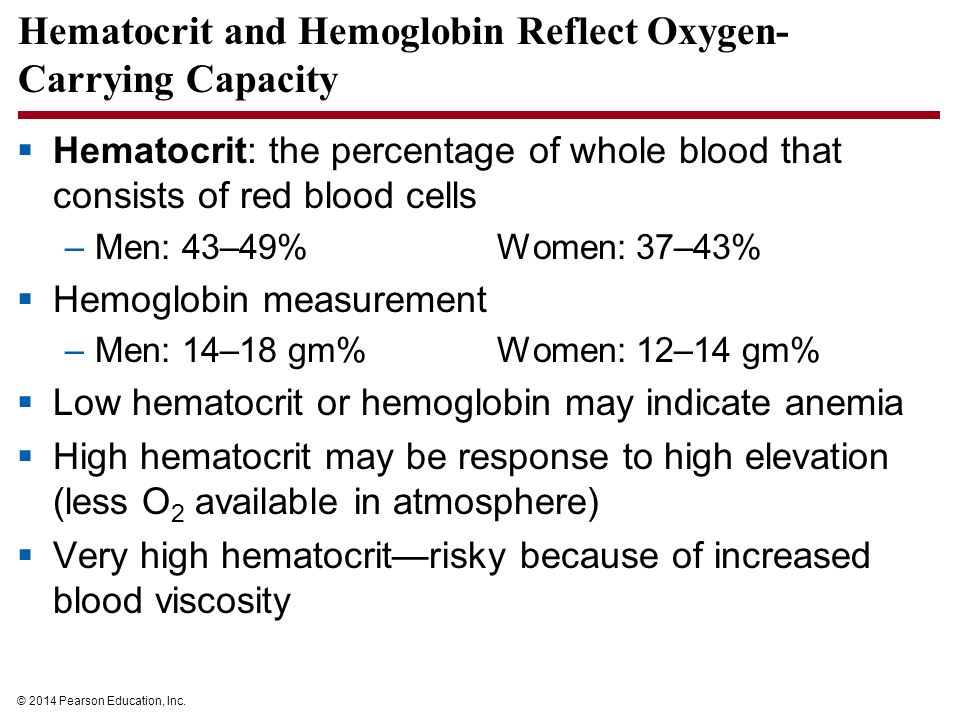 hematocrit value and blood type