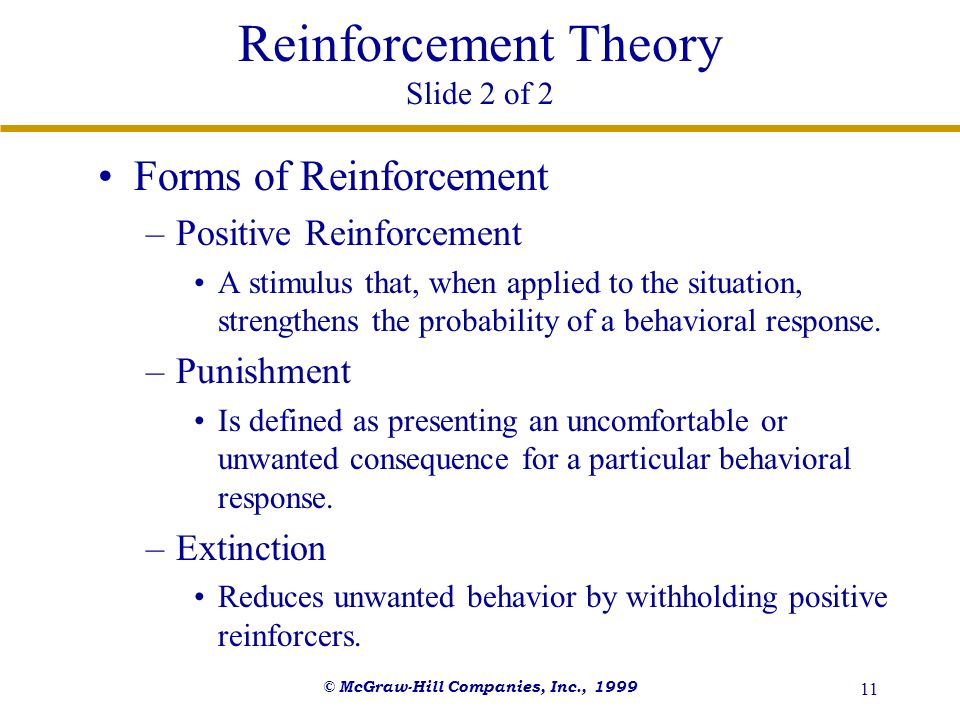 Reinforcement Theory Slide 2 of 2