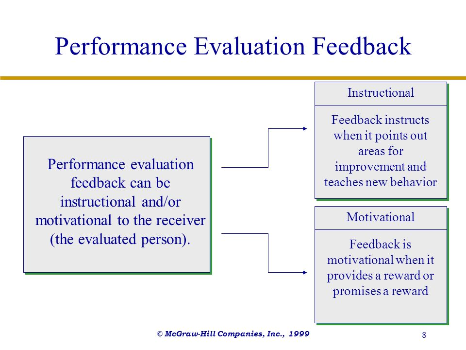 Performance Evaluation Feedback