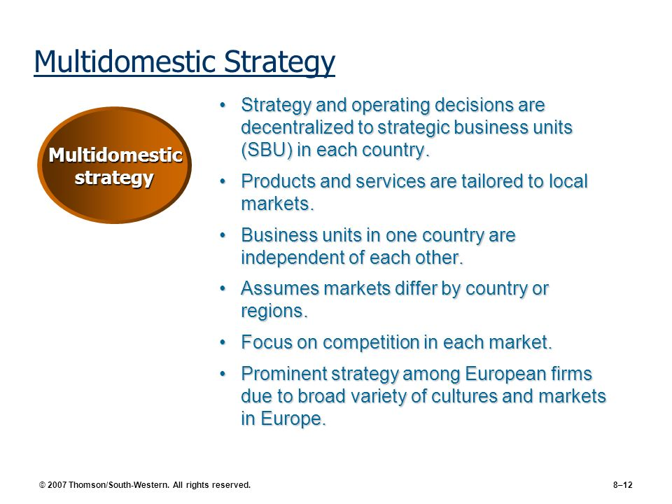 Multidomestic Strategy