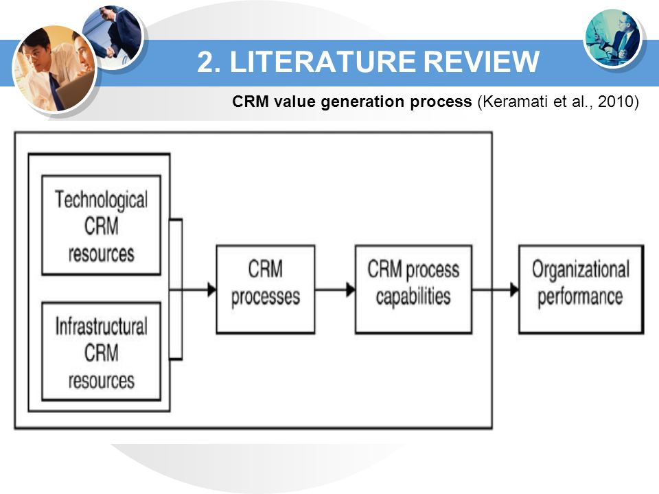 customer relationship management in banking review literature 2 literature review the issue of customer relationship management has  become the subject of research of many scolars and practitioners dimitriadis ( 2011).