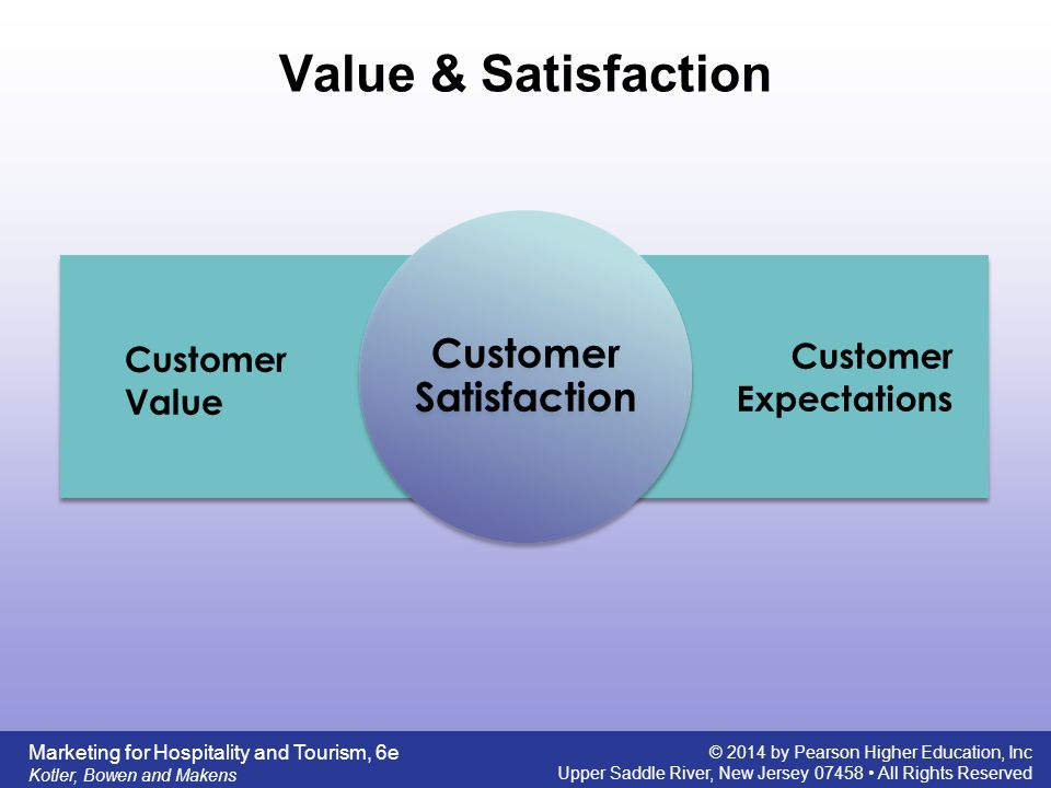 Service quality customer satisfaction essay