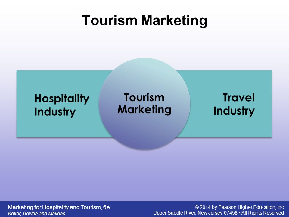 managing and marketing tourism University of tehran kish international campus master degree program in tourism management- marketing introduction tourism is one of the.