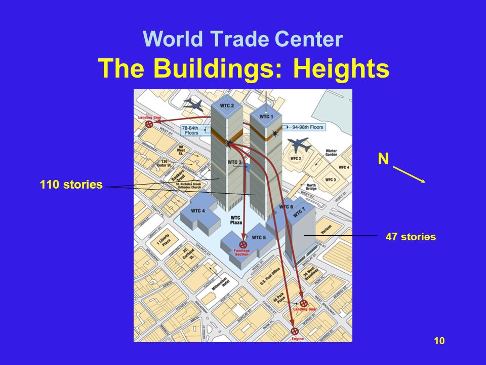 The Buildings: Heights
