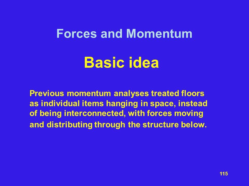 Basic idea Forces and Momentum