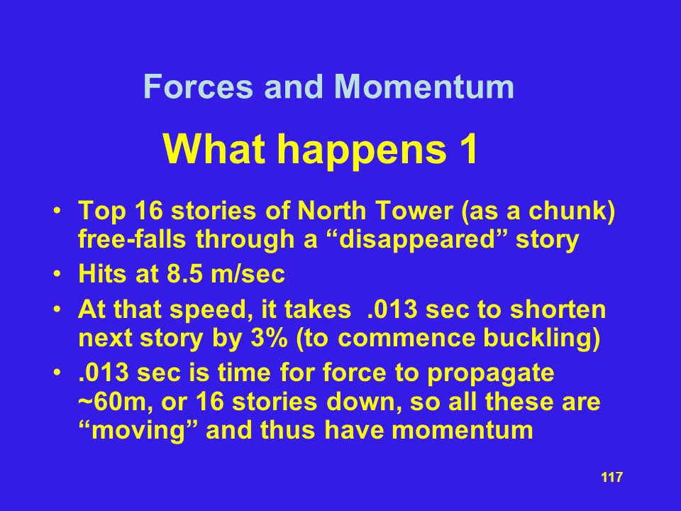 What happens 1 Forces and Momentum