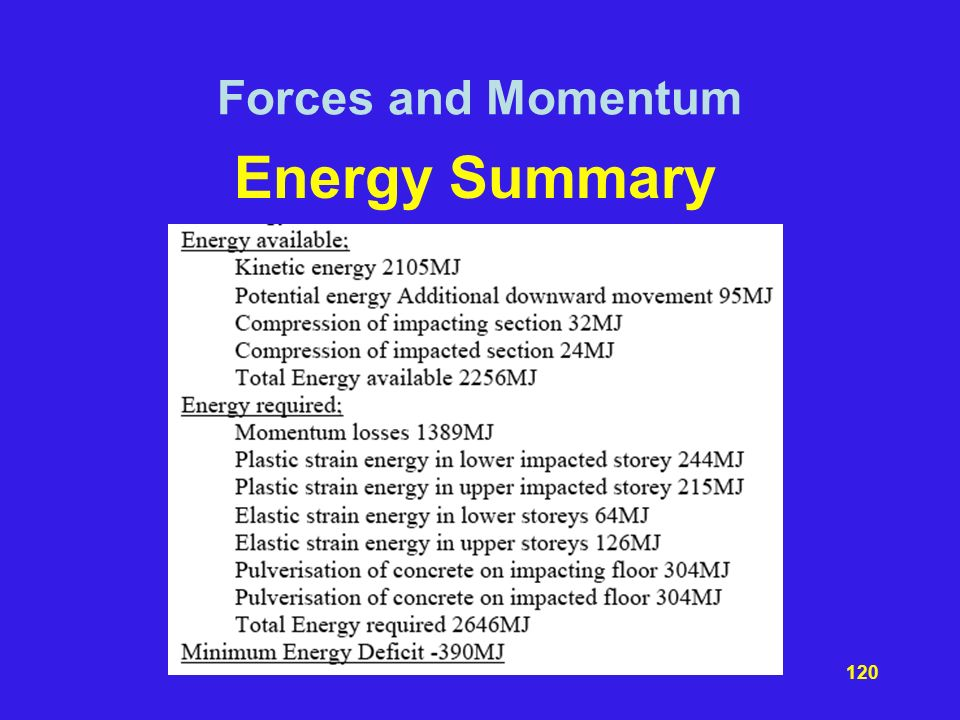 Forces and Momentum Energy Summary