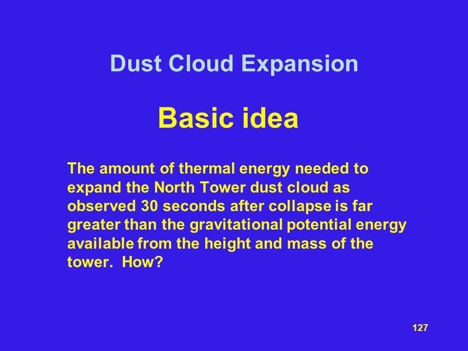 Basic idea Dust Cloud Expansion