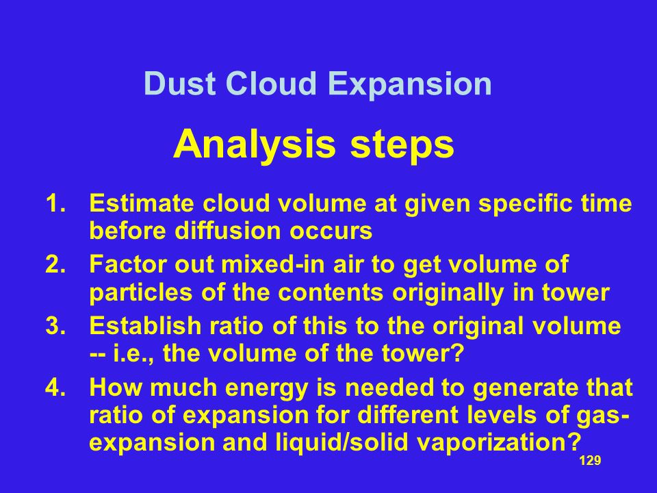 Analysis steps Dust Cloud Expansion