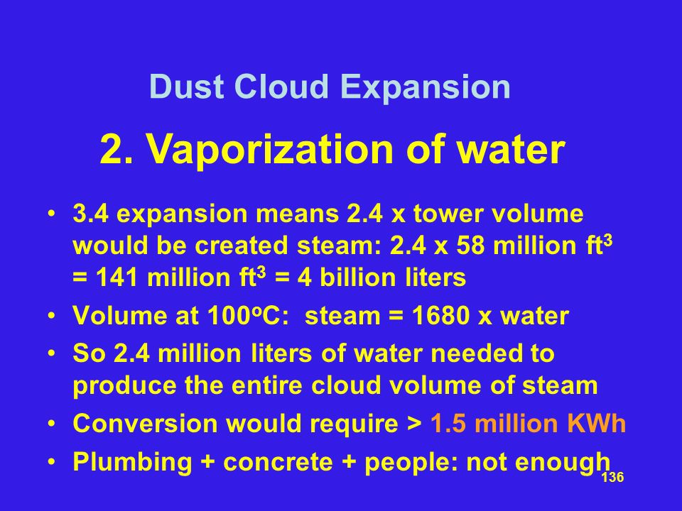 2. Vaporization of water Dust Cloud Expansion