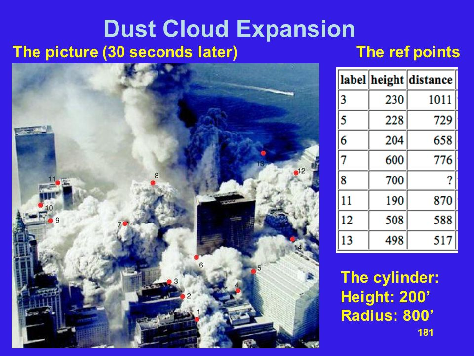Dust Cloud Expansion The picture (30 seconds later) The ref points