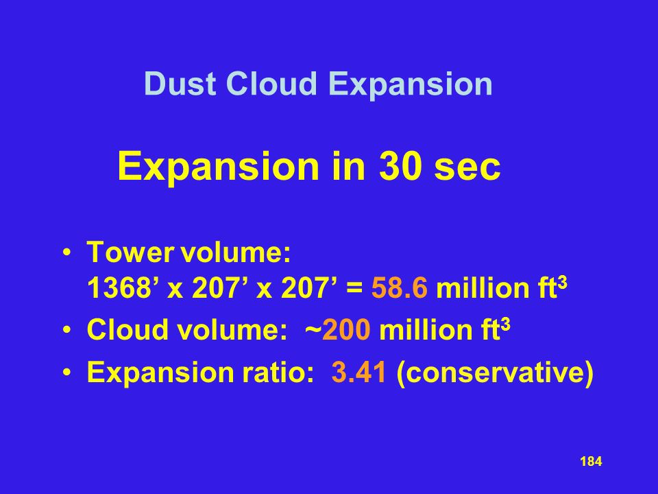Expansion in 30 sec Dust Cloud Expansion