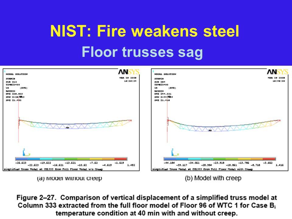NIST: Fire weakens steel