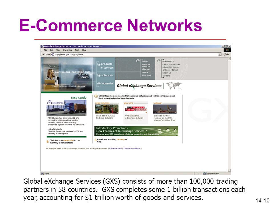 E-Commerce Networks