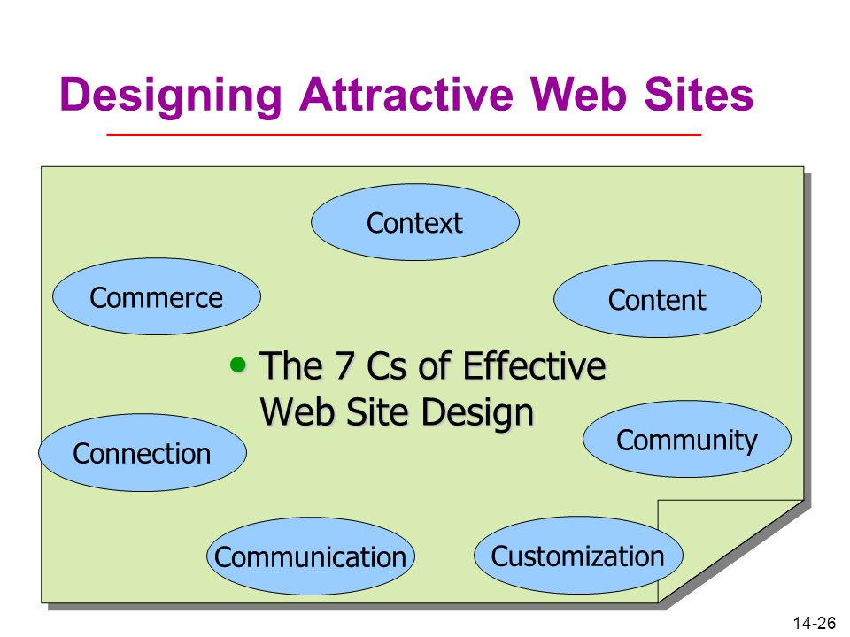 Designing Attractive Web Sites