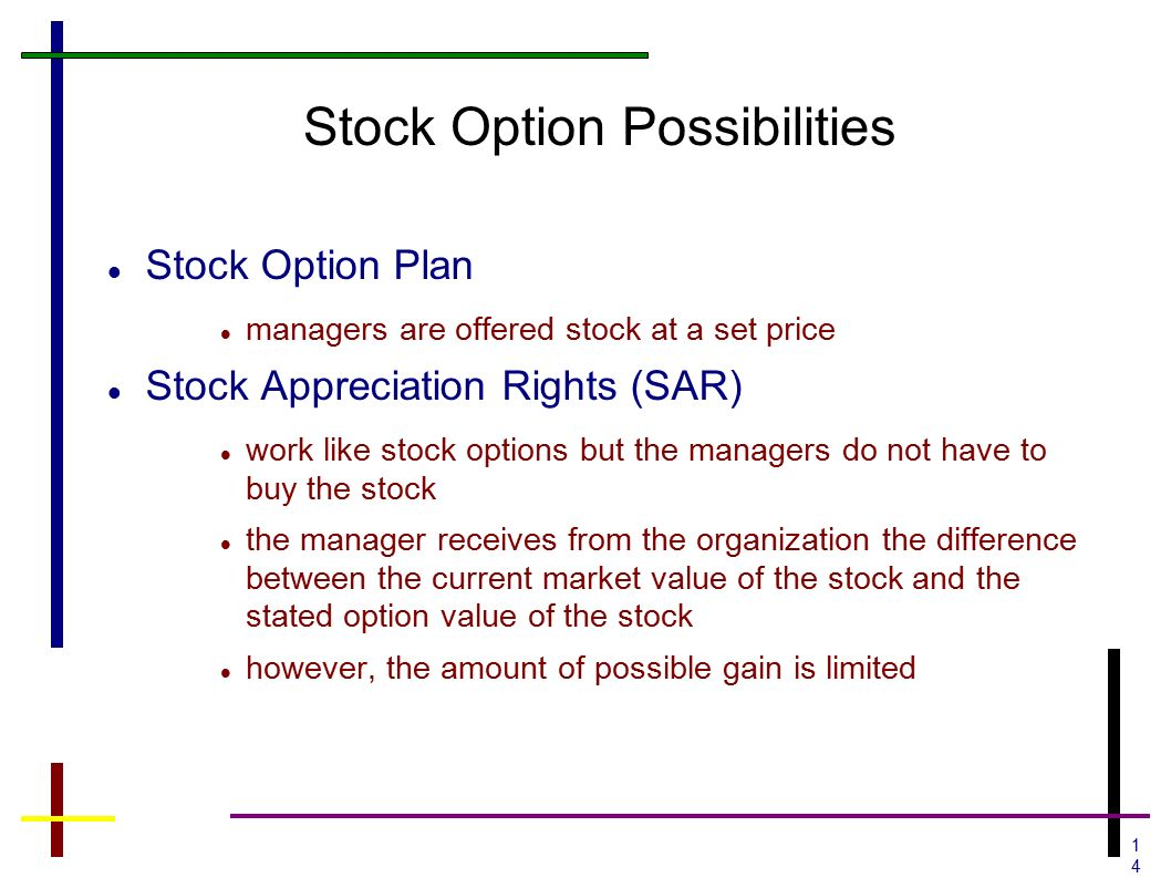 Employee stock options capital gains