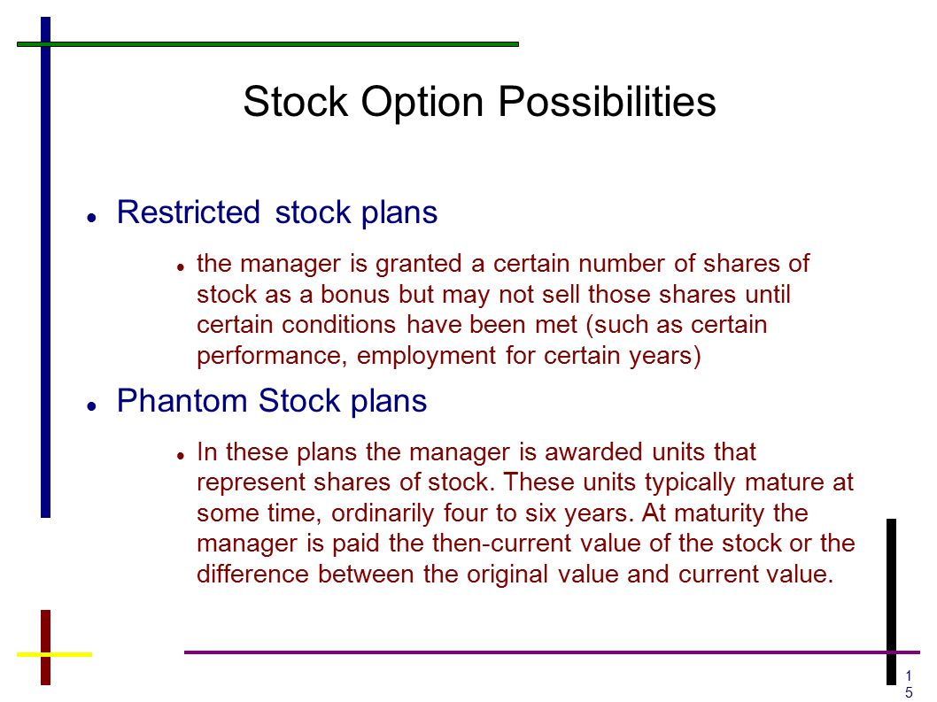 Stock options versus restricted shares