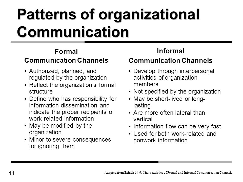 Patterns of organizational Communication