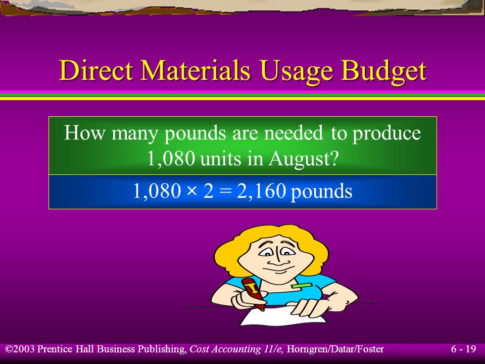 Direct Materials Usage Budget