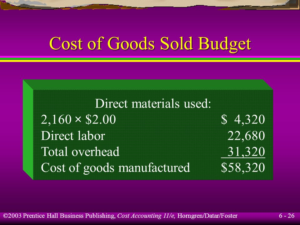 Cost of Goods Sold Budget