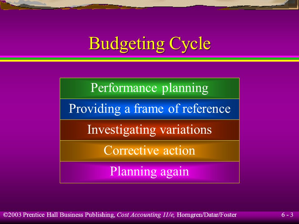 Budgeting Cycle Performance planning Providing a frame of reference