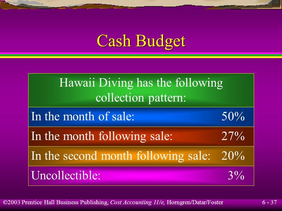Hawaii Diving has the following