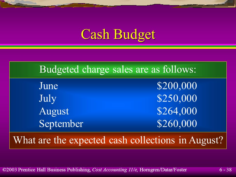 Cash Budget Budgeted charge sales are as follows: June $200,000