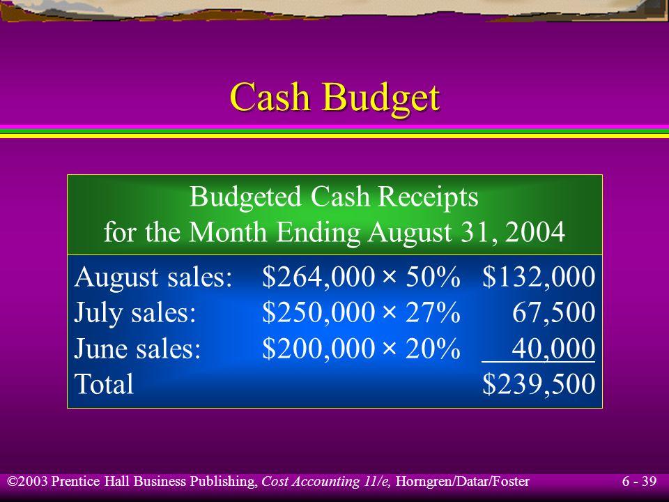 Cash Budget Budgeted Cash Receipts