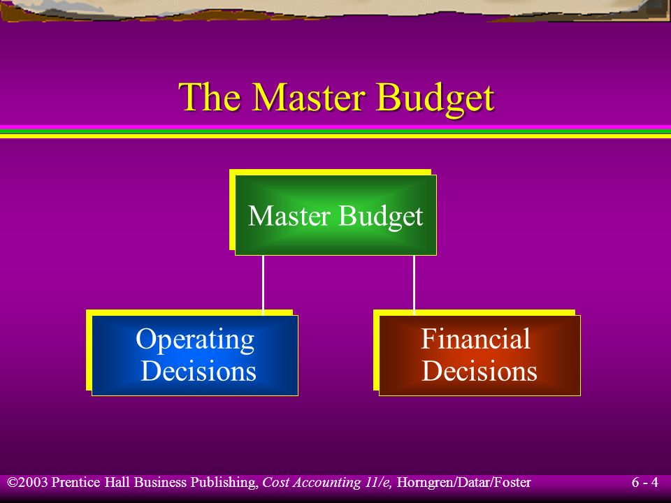 The Master Budget Master Budget Operating Decisions Financial