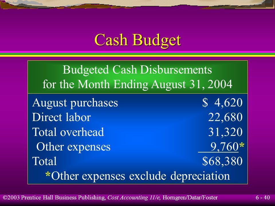 Cash Budget Budgeted Cash Disbursements