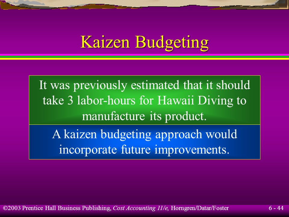 Kaizen Budgeting It was previously estimated that it should take 3 labor-hours for Hawaii Diving to manufacture its product.