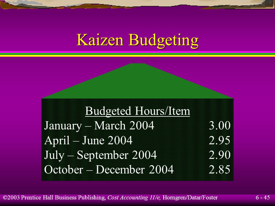 Kaizen Budgeting Budgeted Hours/Item January – March 2004 3.00