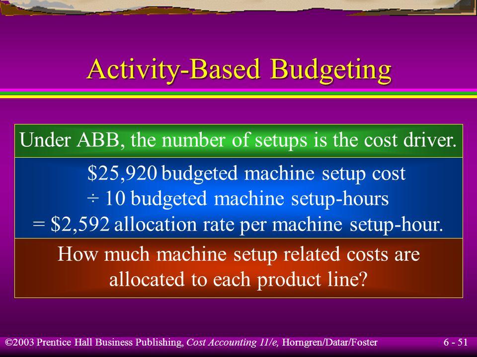 Activity-Based Budgeting