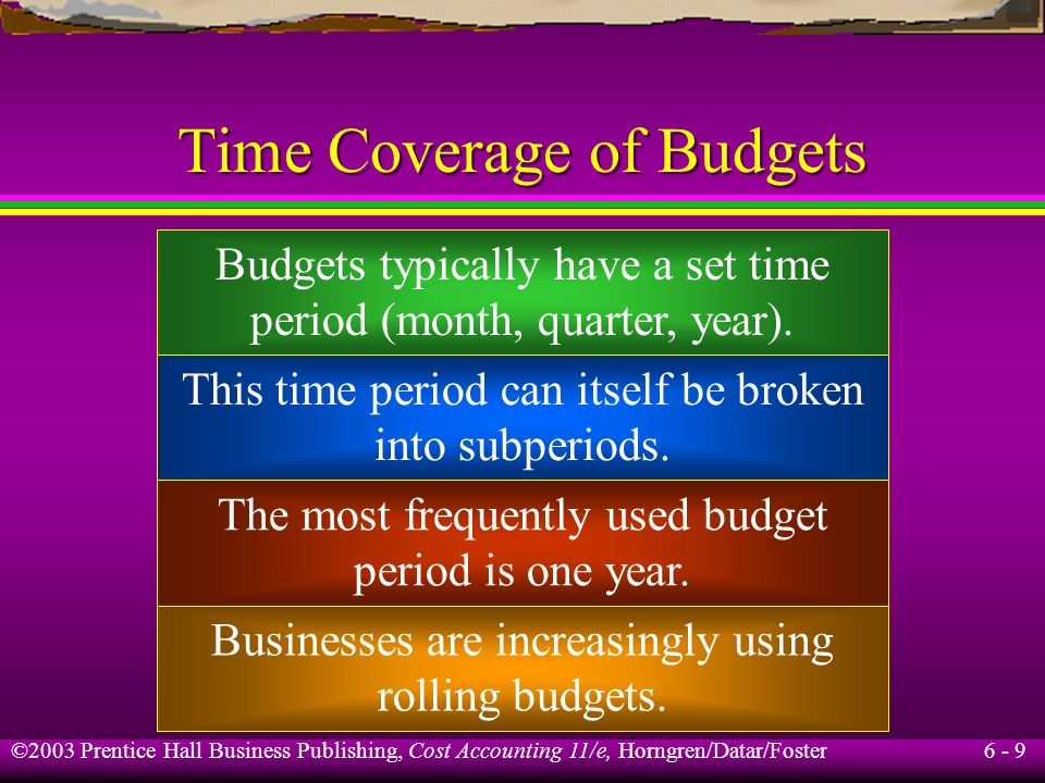 Time Coverage of Budgets