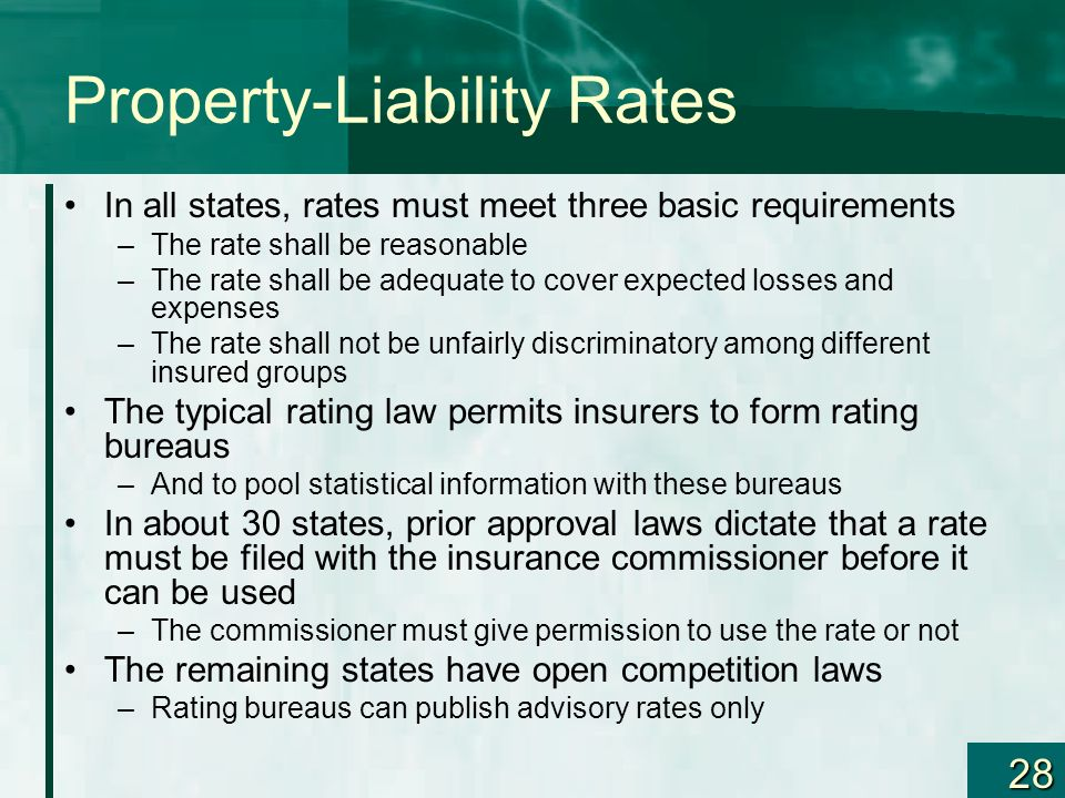 Property-Liability Rates