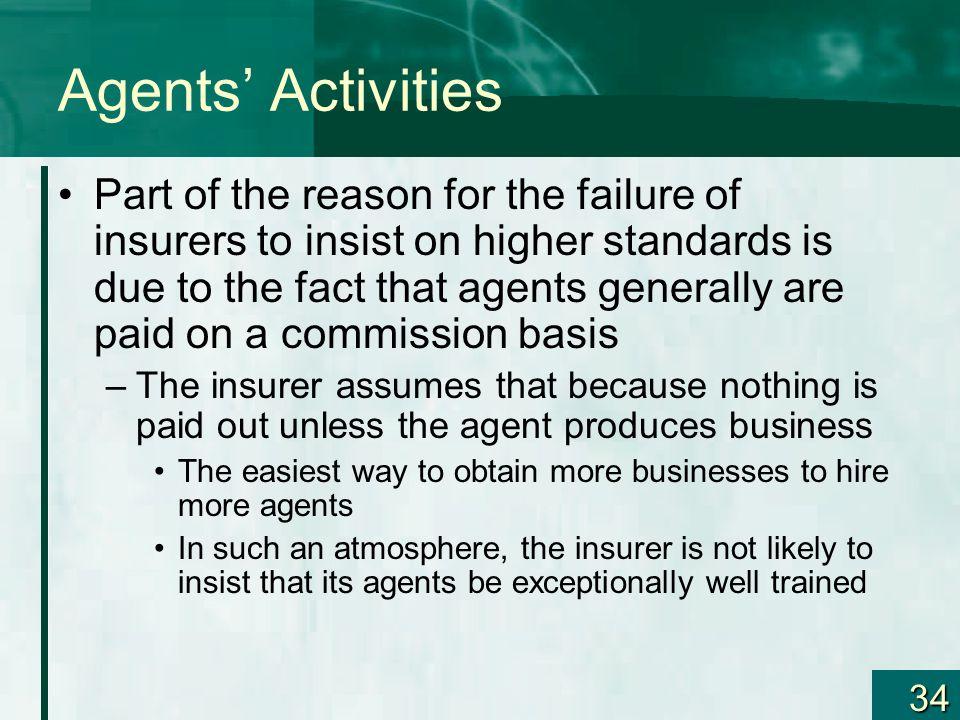 Agents' Activities