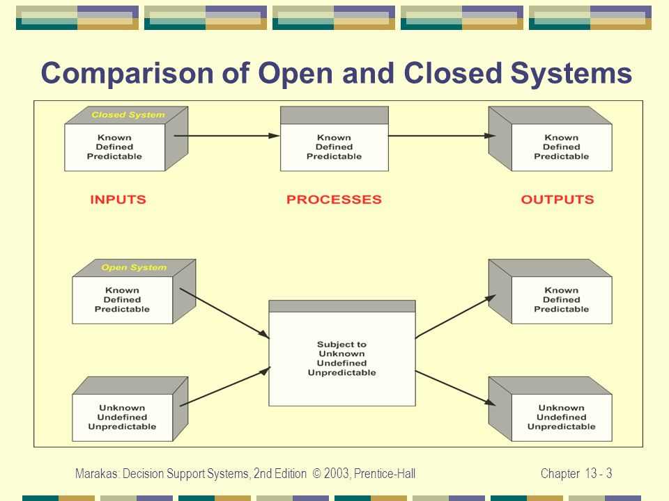 Comparison of Open and Closed Systems