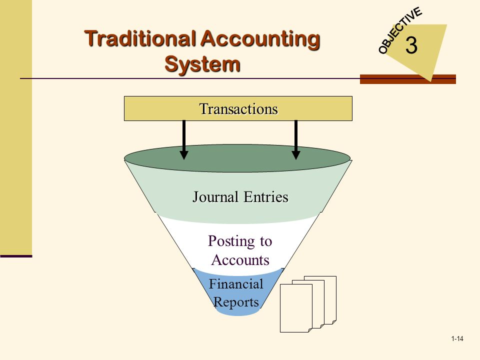 Traditional Accounting System