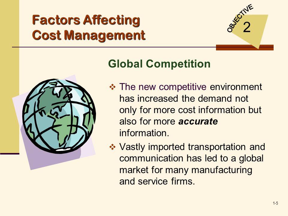 Factors Affecting Cost Management