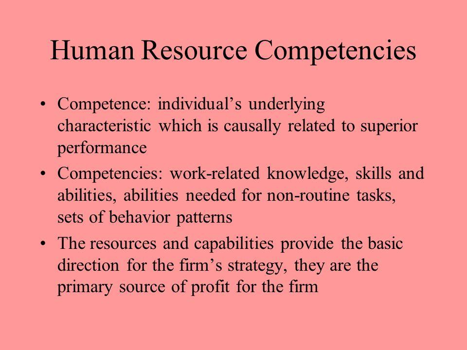 Human Resource Competencies